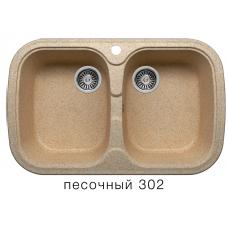 Кухонная мойка POLYGRAN F-150